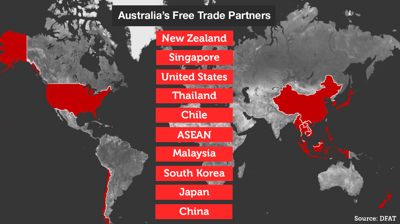 Whale Knows - All Current Australian Free Trade Agreements (FTAs) | Whale Logistics Blog